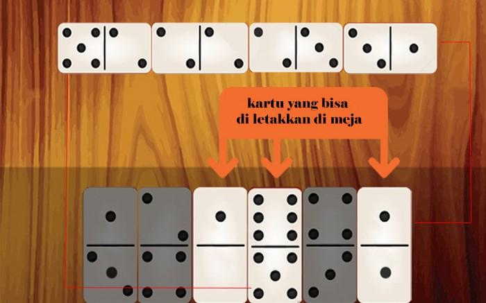 Tips dan Trik Bermain Gaple